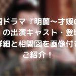 中国ドラマ『明蘭~才媛の春~』の出演キャスト・登場人物詳細と相関図を画像付きでご紹介!